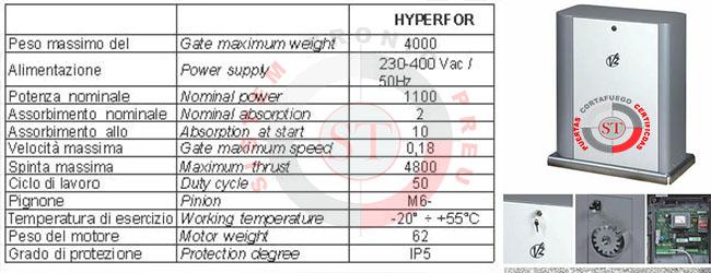 ficha tecnica de motor hyperfor 4000 kg